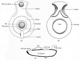 Roman Oil Lantern